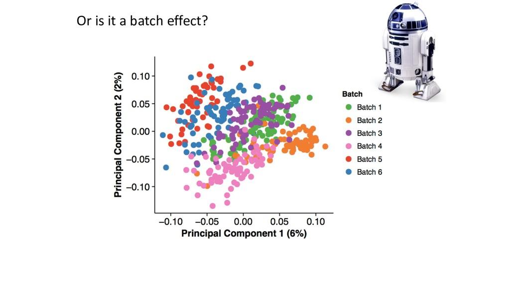 Or is it a batch effect?