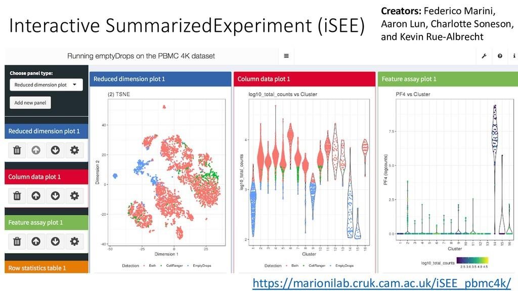 Interactive SummarizedExperiment (iSEE) https:/...