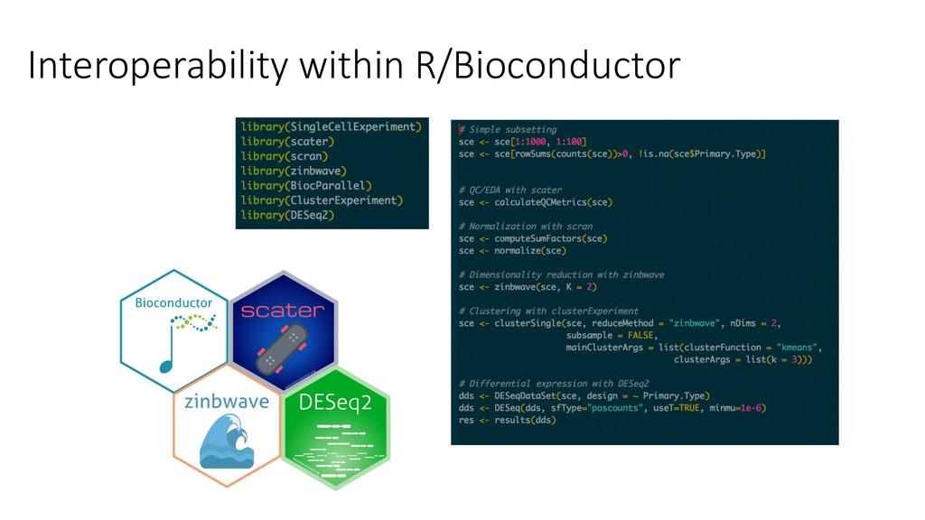 Interoperability within R/Bioconductor