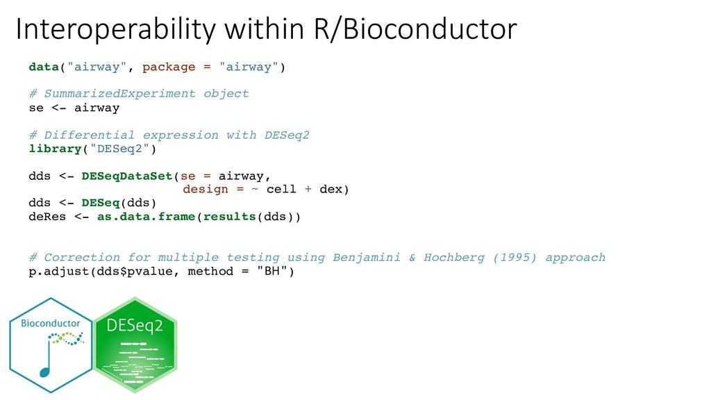"Interoperability within R/Bioconductor data(""ai..."