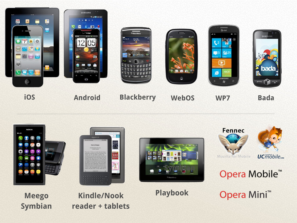 iOS Android WebOS Blackberry WP7 Meego Symbian ...