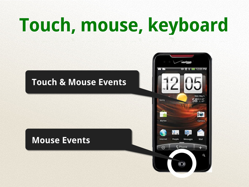 Touch, mouse, keyboard Touch & Mouse Events Mou...