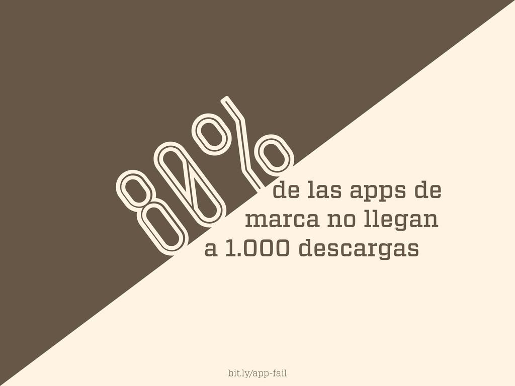 80% de las apps de marca no llegan a 1.000 desc...