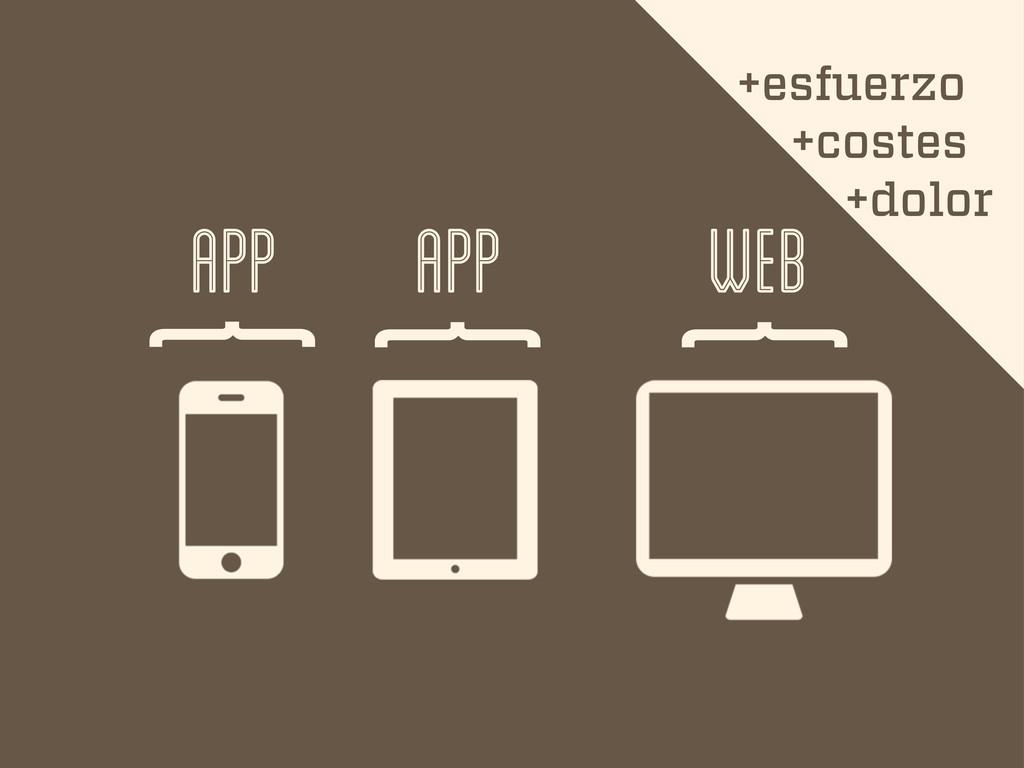 +esfuerzo +costes +dolor app app web { { {