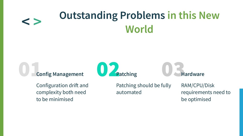 03 01 Outstanding Problems in this New World Co...