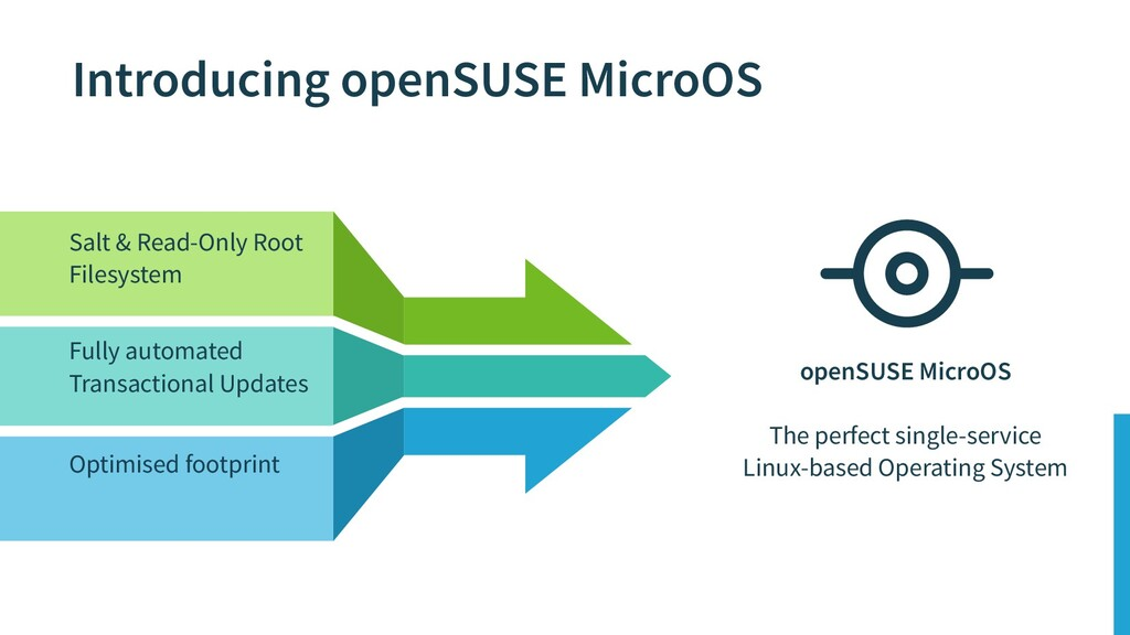 openSUSE MicroOS The perfect single-service Lin...