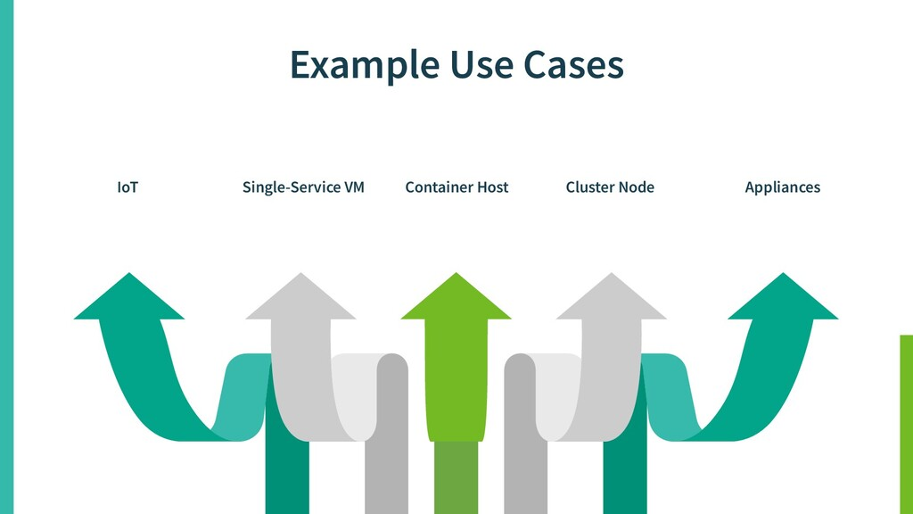 Example Use Cases IoT Single-Service VM Contain...