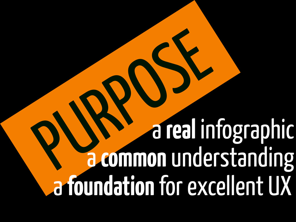PURPOSE a real infographic a common understandi...