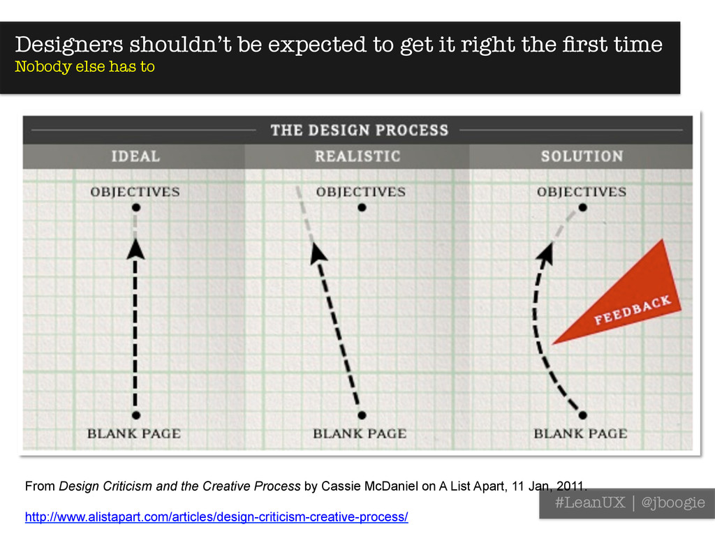 From Design Criticism and the Creative Process ...