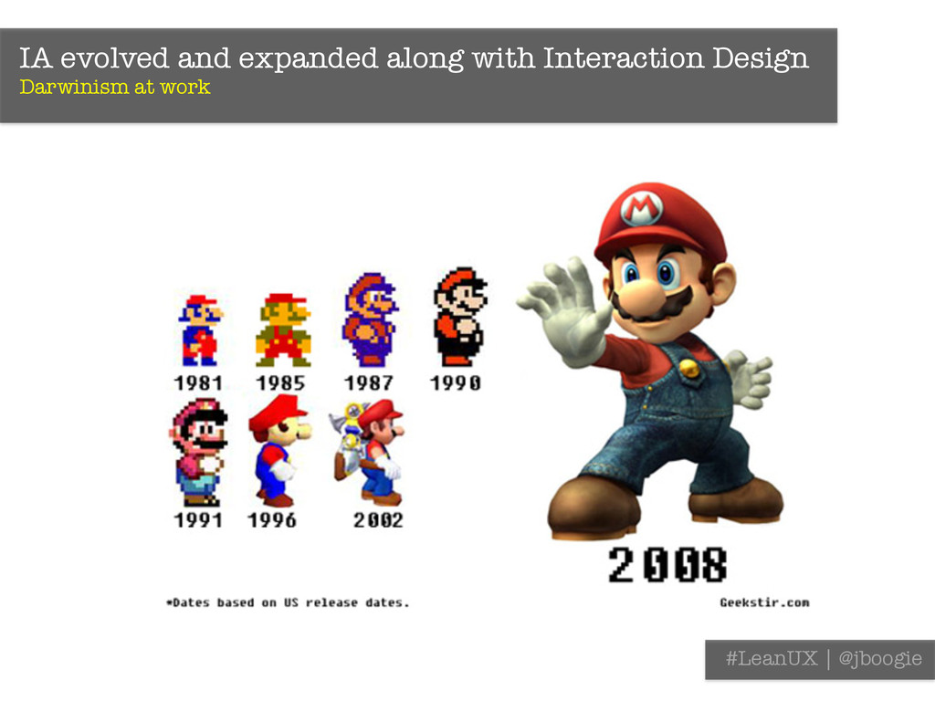 IA evolved and expanded along with Interaction ...