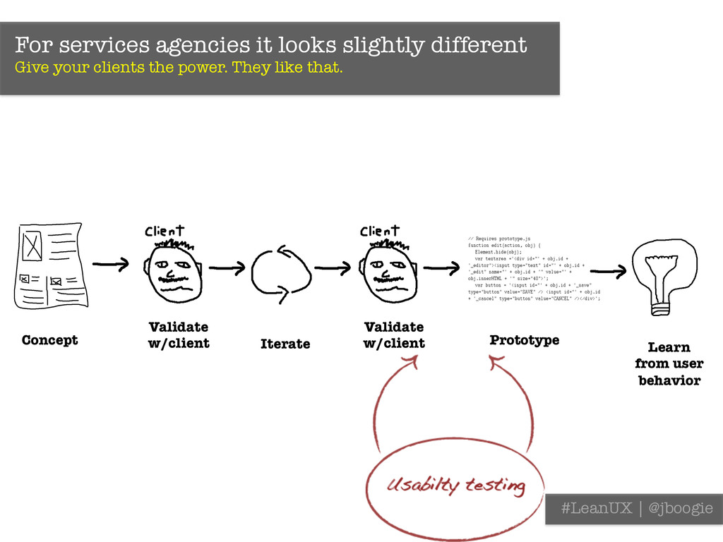 For services agencies it looks slightly differe...