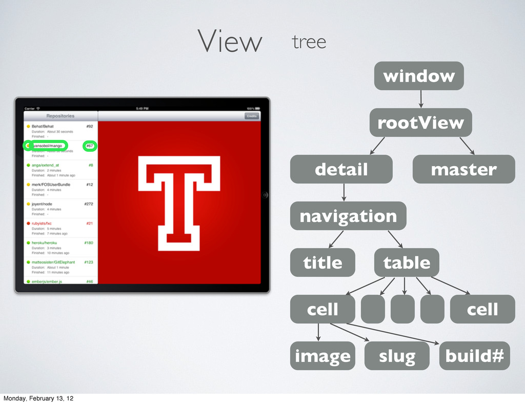 iew V tree window rootView detail master naviga...