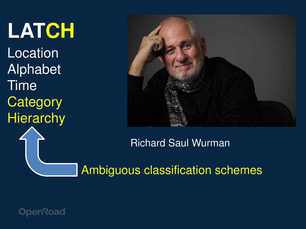 LATCH Location Alphabet Time Category Hierarchy...