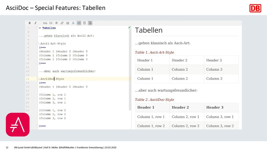 AsciiDoc – Special Features: Tabellen DB Systel...