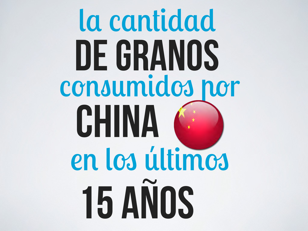 china r de granos 15 anos ~