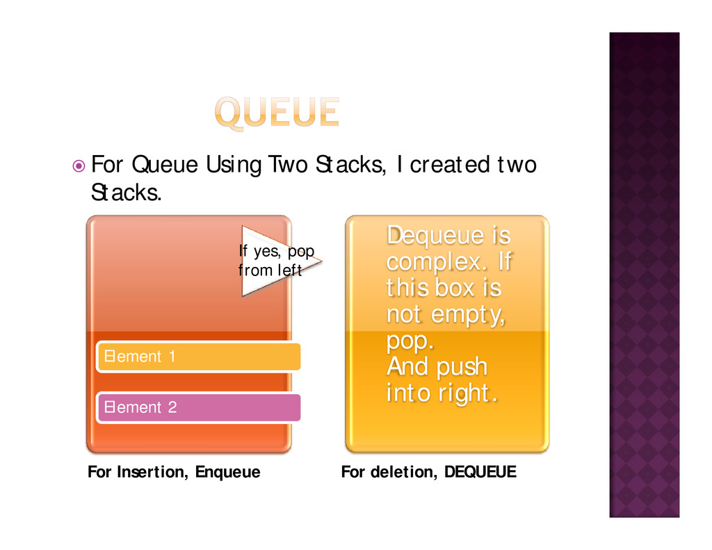 € For Queue Using Two Stacks, I created two Sta...
