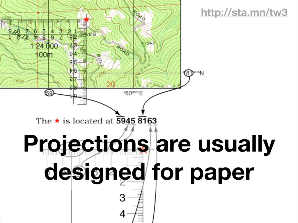 http://sta.mn/tw3 Projections are usually desig...