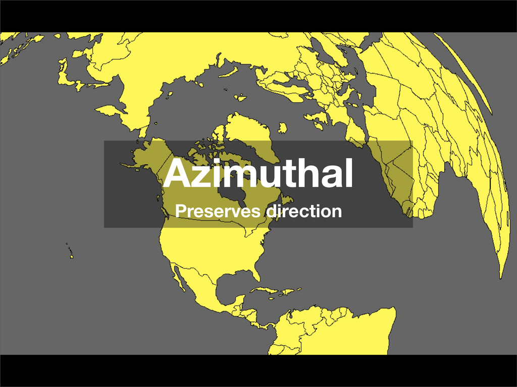 Azimuthal Preserves direction