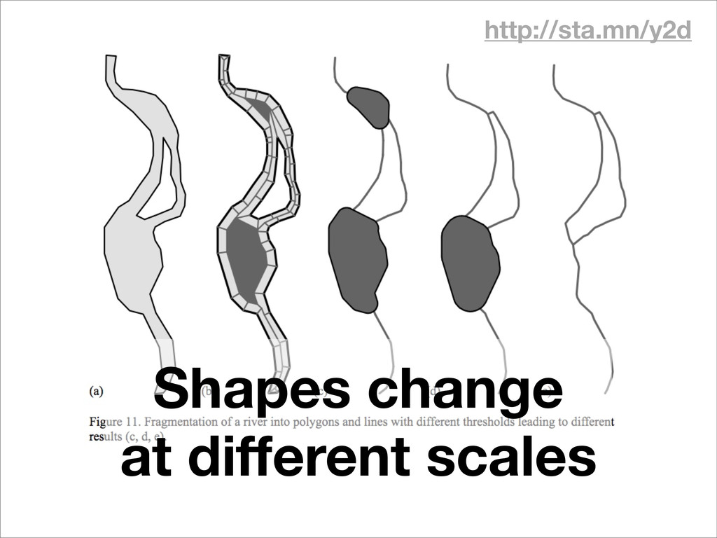 http://sta.mn/y2d Shapes change at different sc...