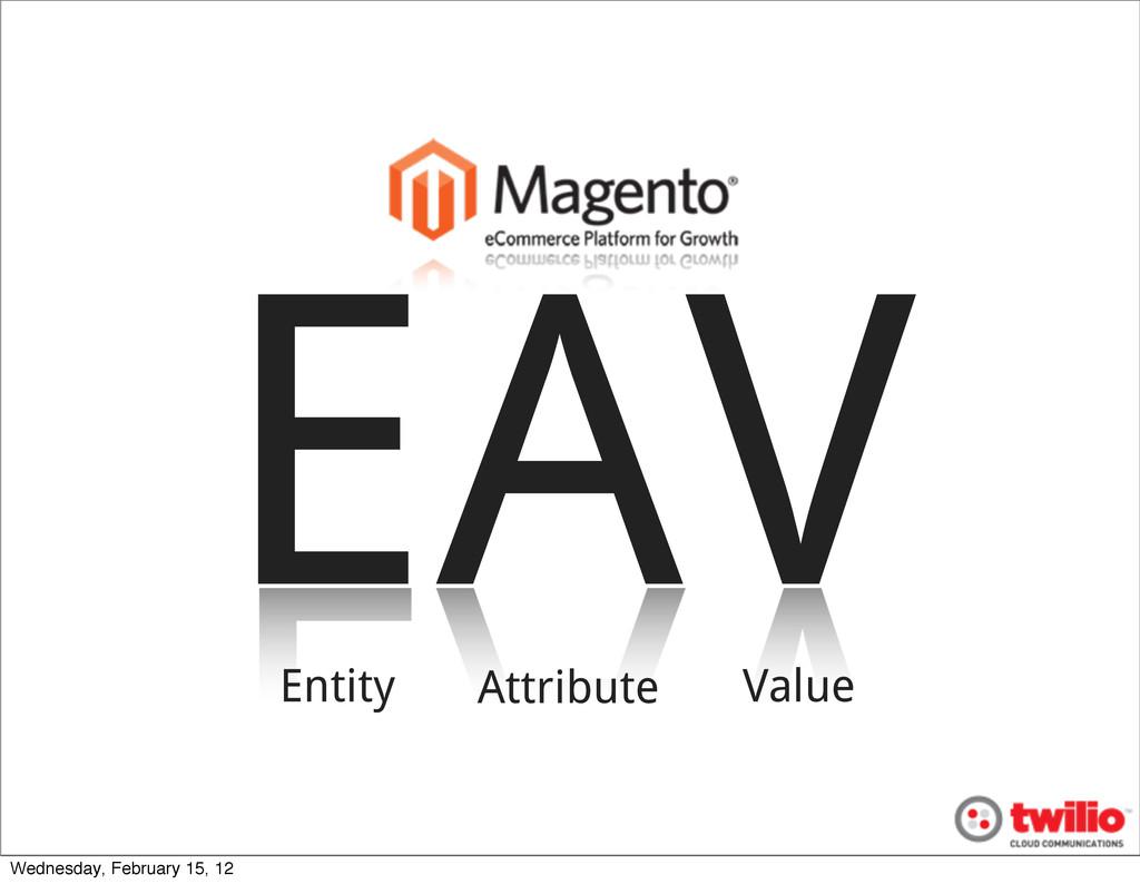 EAV Entity Attribute Value Wednesday, February ...