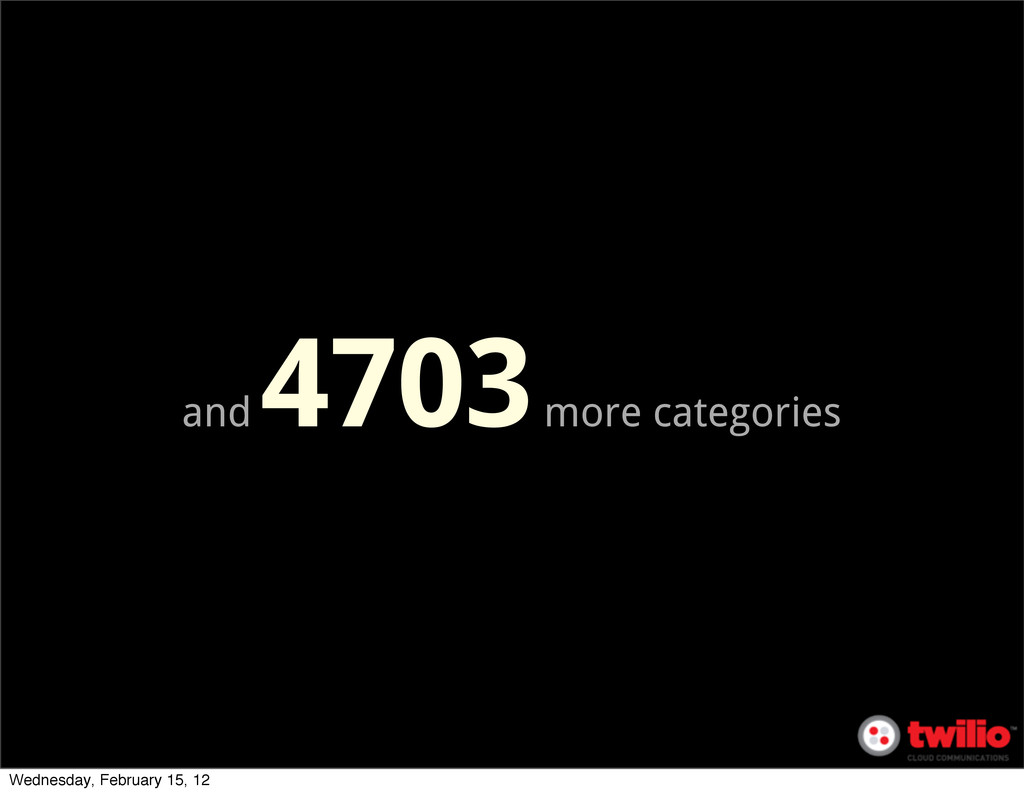 and 4703 more categories Wednesday, February 15...