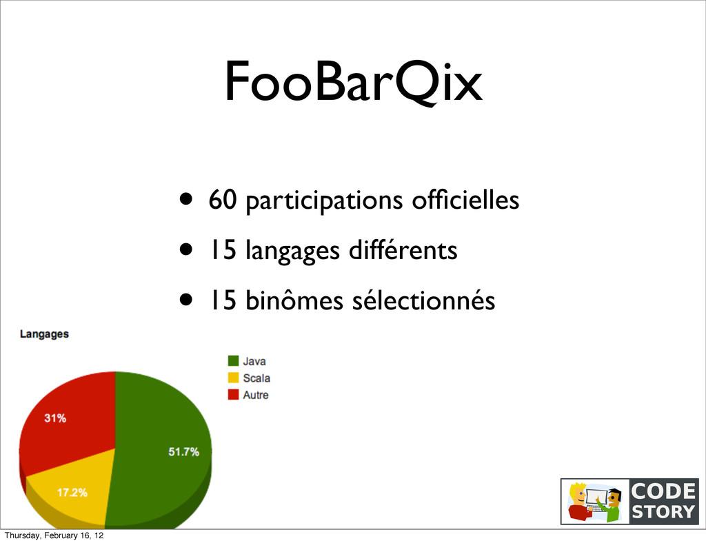 FooBarQix • 60 participations officielles • 15 l...