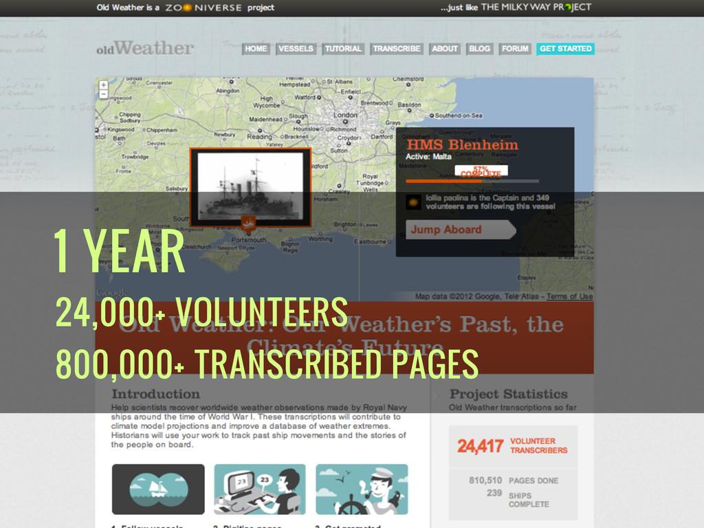 1 YEAR 24,000+ VOLUNTEERS 800,000+ TRANSCRIBED ...