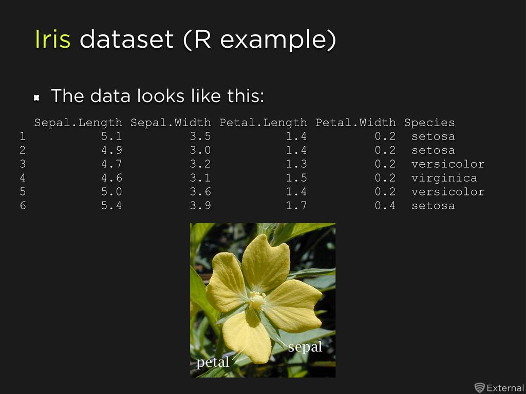 External Iris dataset (R example) The data look...