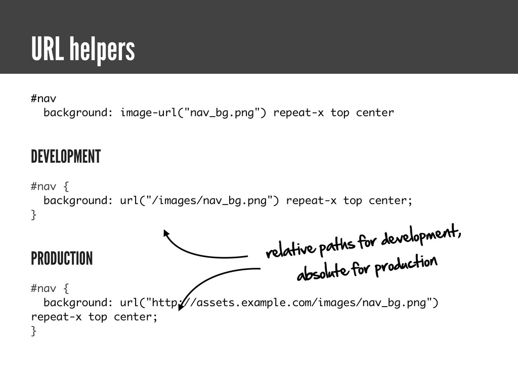 "#nav background: image-url(""nav_bg.png"") repeat..."