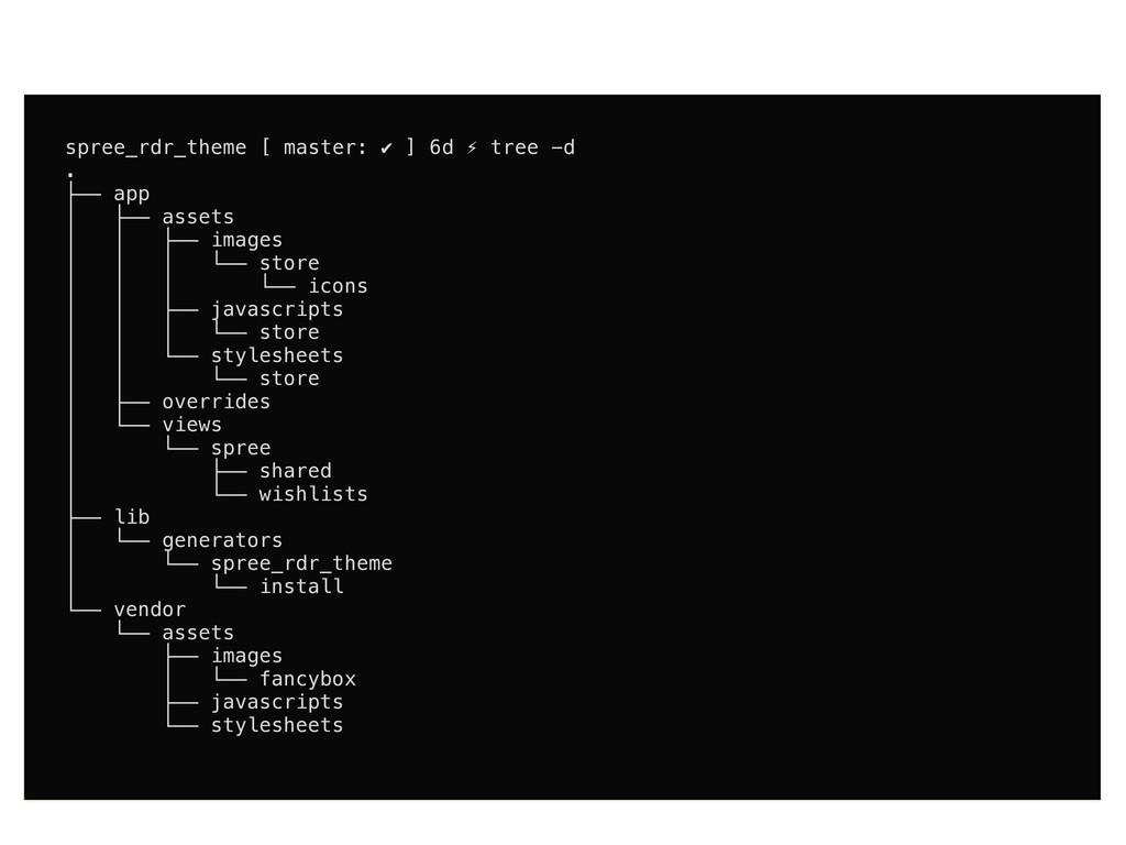 spree_rdr_theme [ master: ✔ ] 6d ⚡ tree -d . ├─...