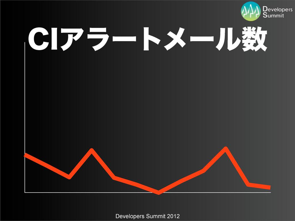 Developers Summit 2012 $*Ξϥʔτϝʔϧ