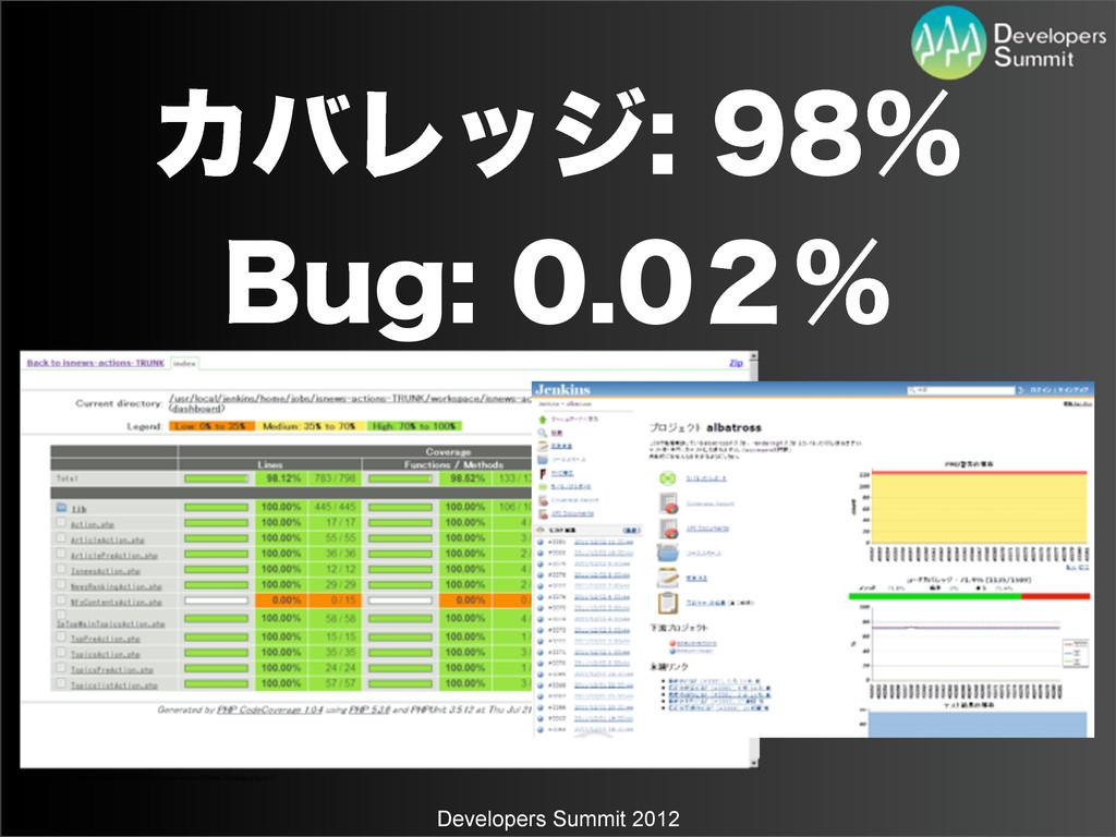 Developers Summit 2012 ΧόϨοδ #VH̎