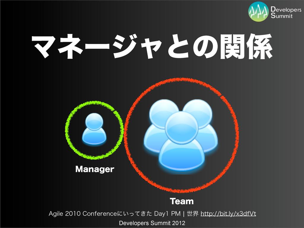 "Developers Summit 2012 Ϛωʔδϟͱͷؔ ""HJMF$PO..."