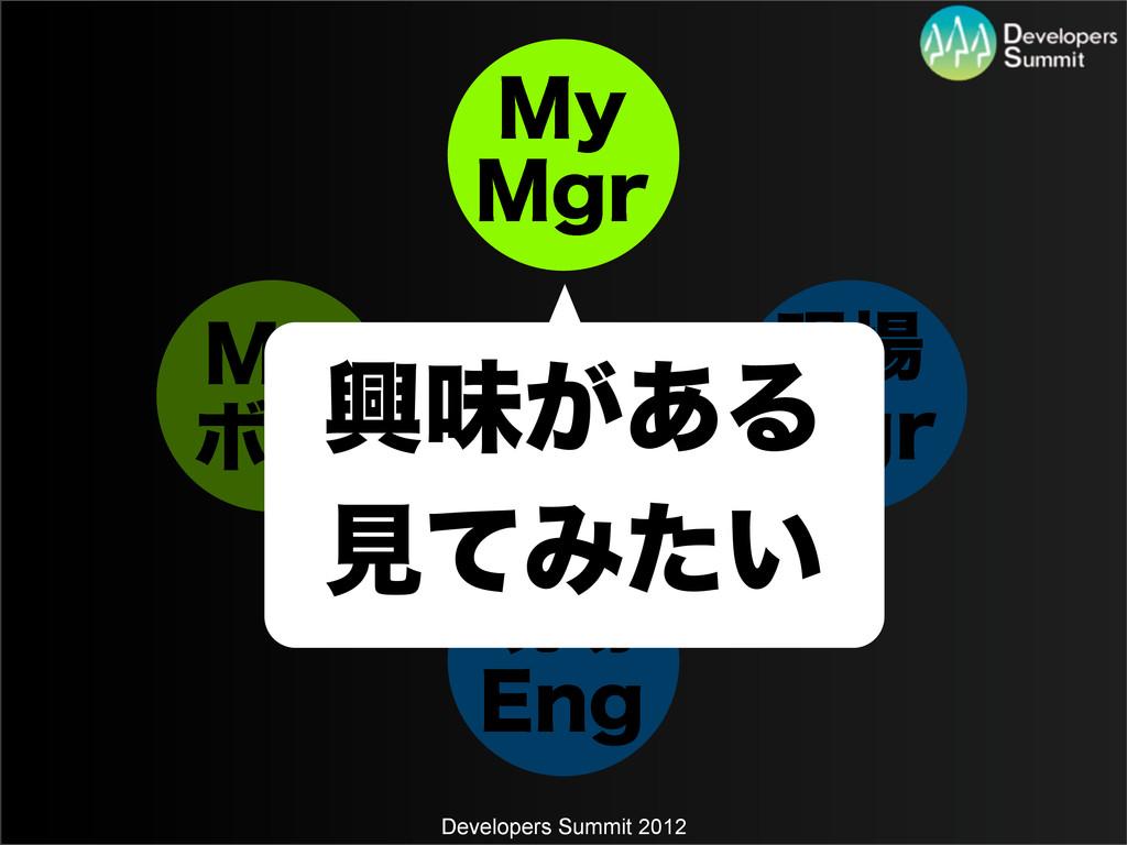 Developers Summit 2012 ࢲ .Z Ϙε ݱ &OH ݱ .HS .Z...