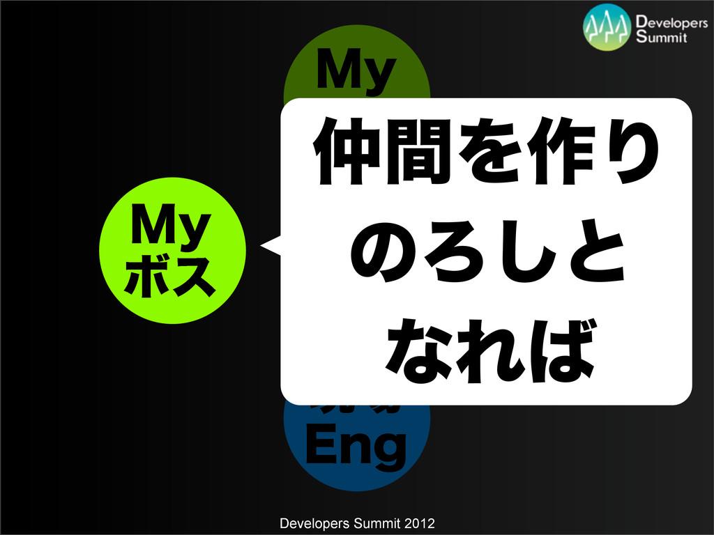 Developers Summit 2012 ࢲ .Z .HS ݱ &OH ݱ .HS ....