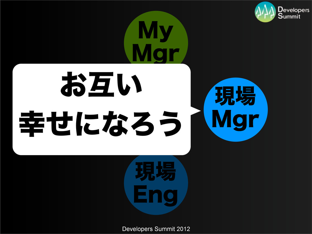 Developers Summit 2012 ࢲ .Z .HS .Z Ϙε ݱ &OH ݱ...