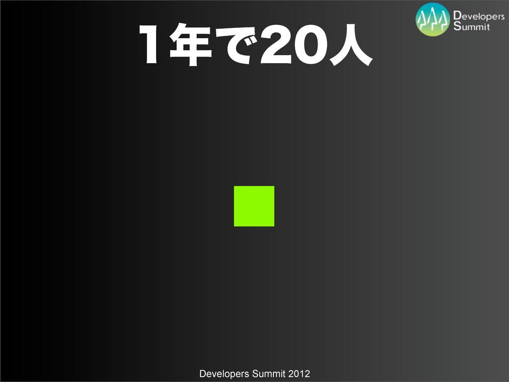 Developers Summit 2012 Ͱਓ