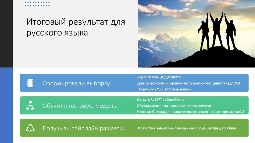 Итоговый результат для русского языка Сформиров...