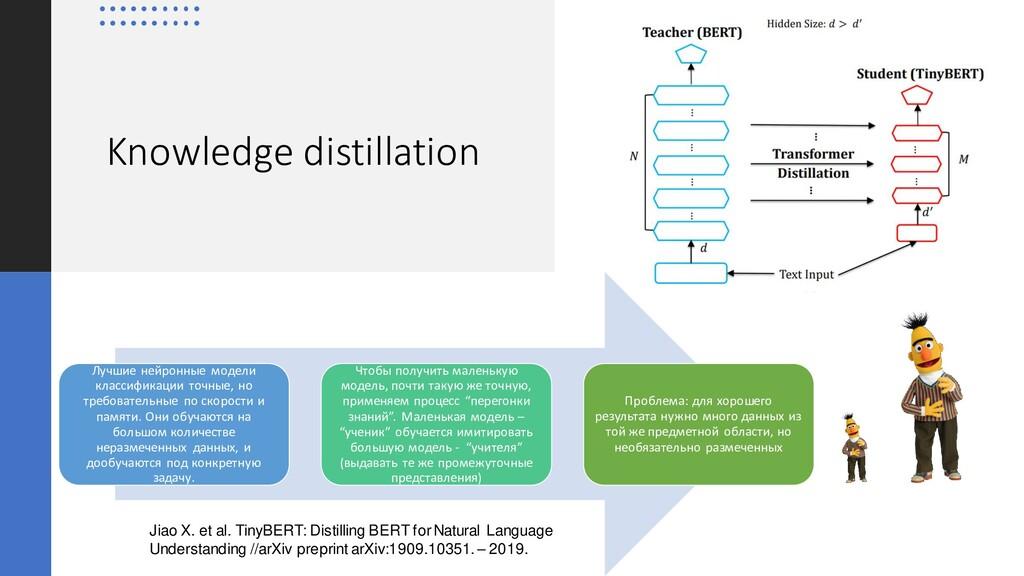 Knowledge distillation Jiao X. et al. TinyBERT:...