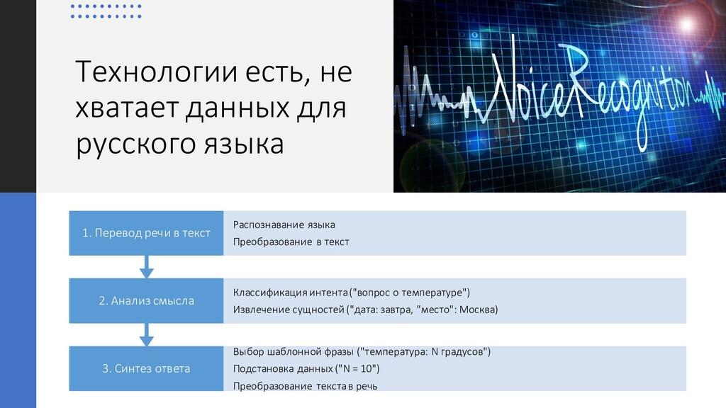 Технологии есть, не хватает данных для русского...