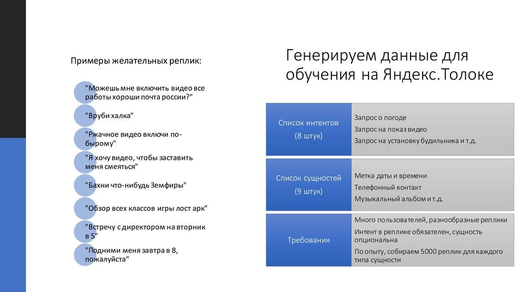 Генерируем данные для обучения на Яндекс.Толоке...