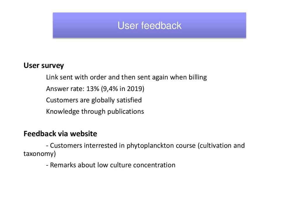 User feedback User survey Link sent with order ...