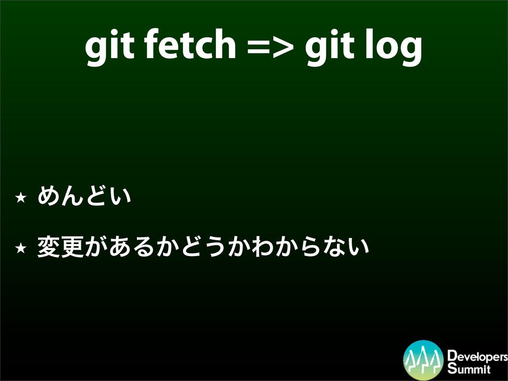 git fetch => git log ★ ΊΜͲ͍ ★ มߋ͕͋Δ͔Ͳ͏͔Θ͔Βͳ͍