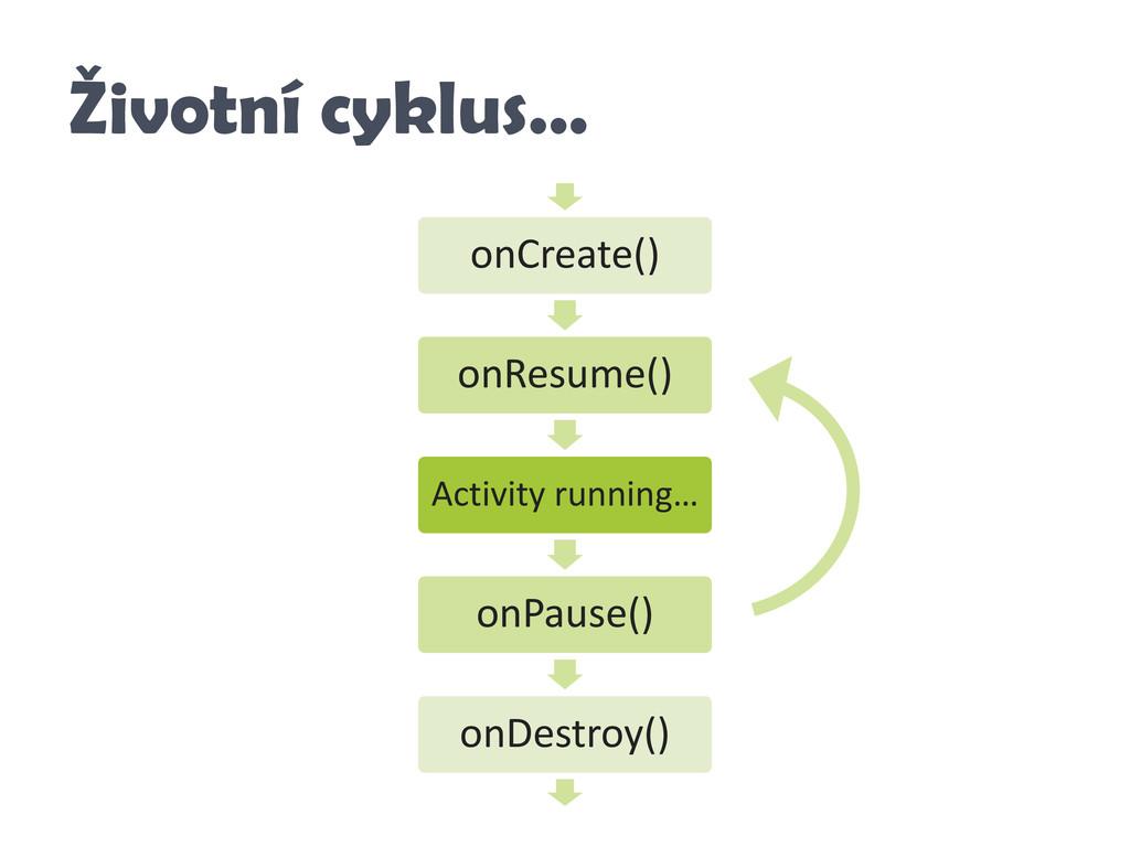 Životní cyklus… onCreate() onResume() Activity ...