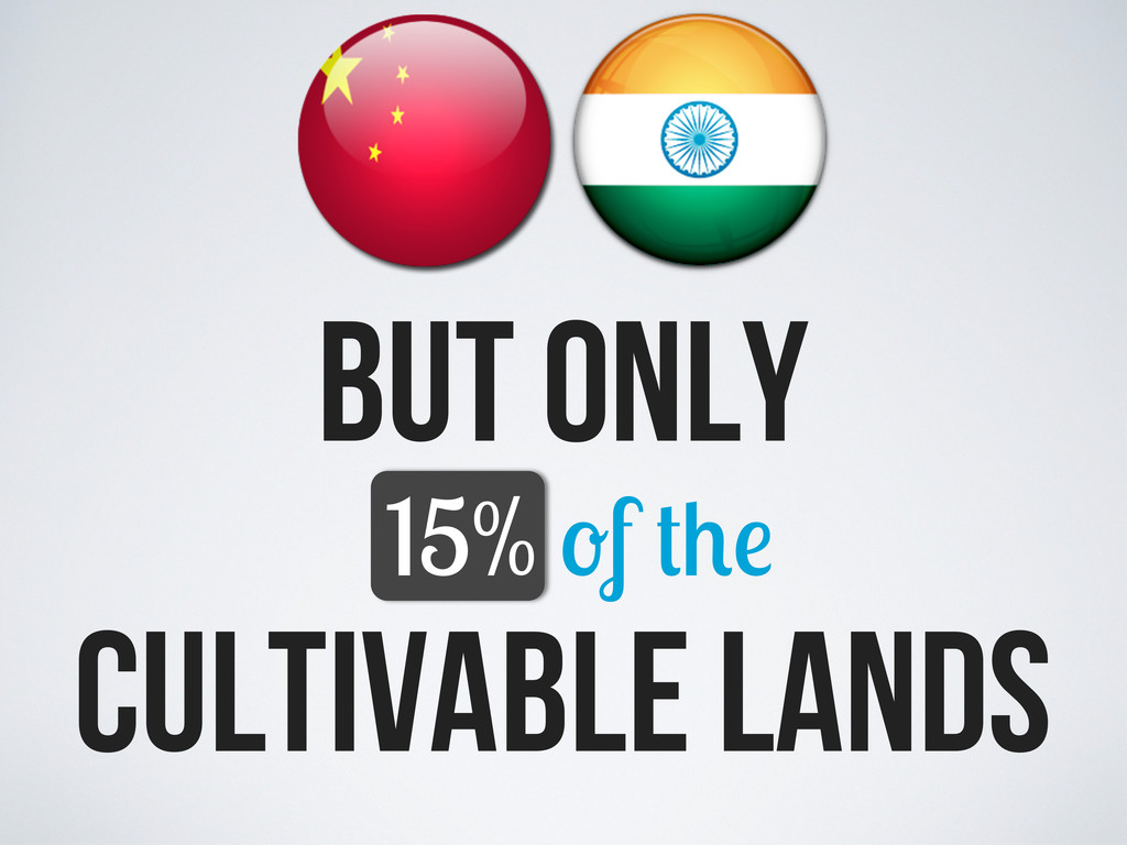 cultivable lands but only 15% f