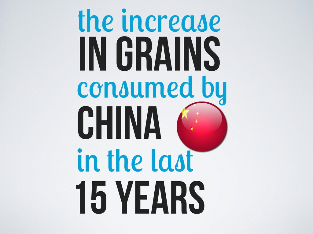 china b in grains r 15 years