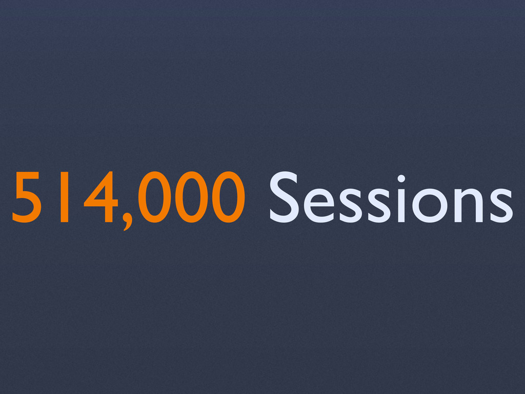 514,000 Sessions