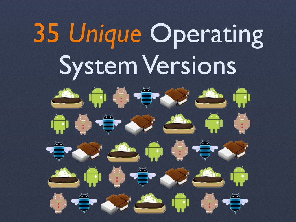35 Unique Operating System Versions