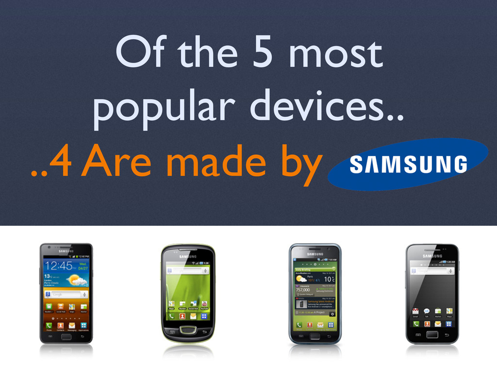 Of the 5 most popular devices.. ..4 Are made by