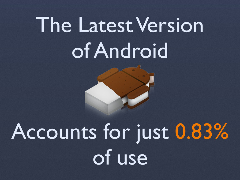 The Latest Version of Android Accounts for just...